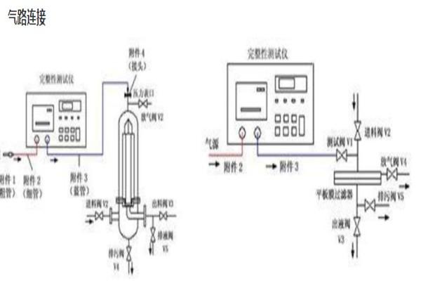 水侵入式完整性测试仪批发东城区