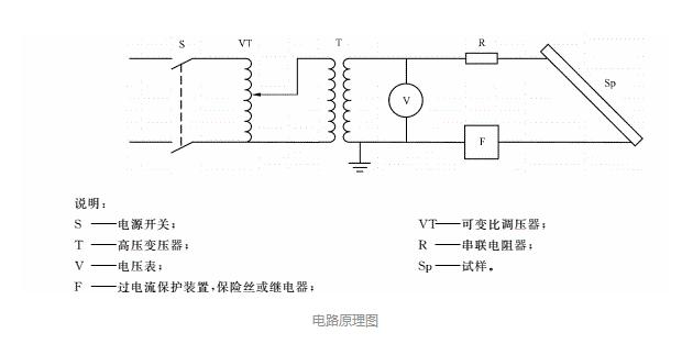 漯河热缩套管漏电起痕试验仪采购