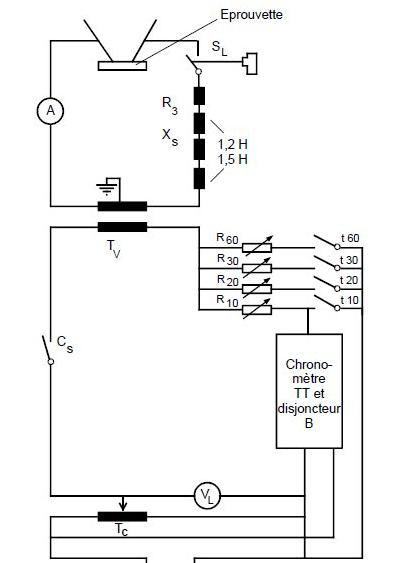 耐电弧性测试仪厂家长岭