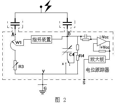 歙县介电常数测试仪(固液体专用)采购