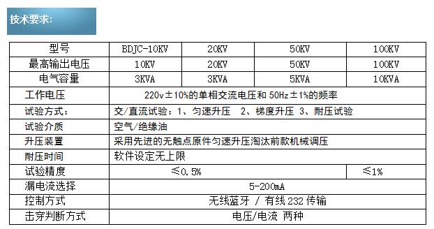 广平微机控制耐电压击穿试验仪定制